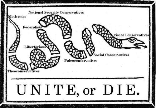 Republicanism in the constitution examples